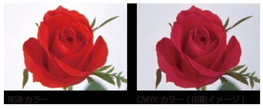 RGBとCMYK比較