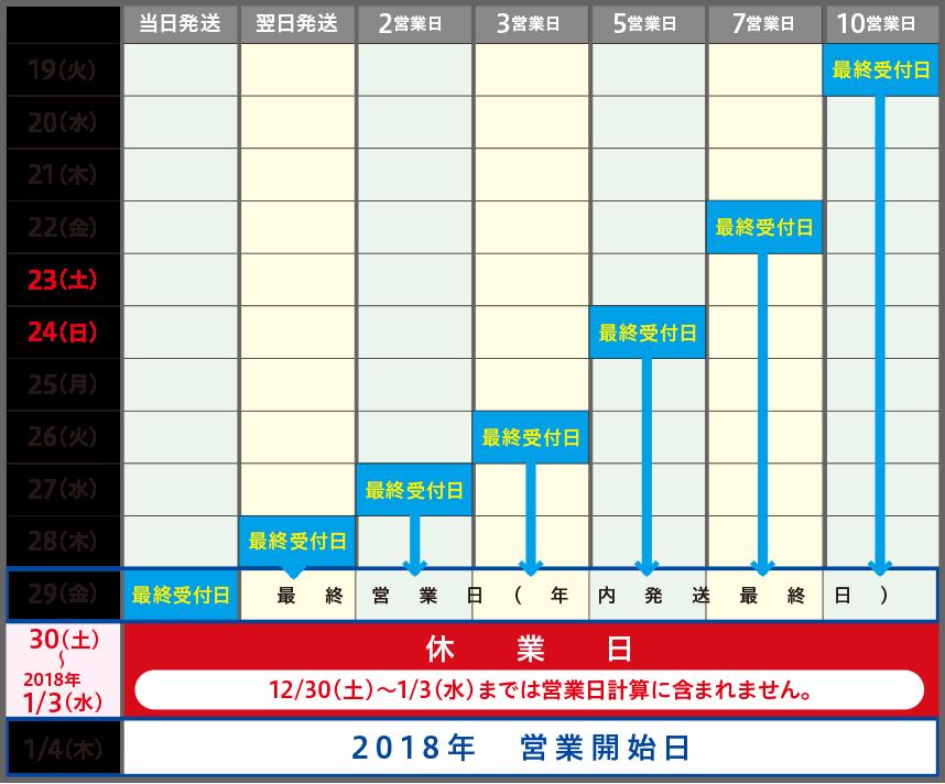 営業日計算表