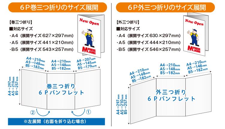6P折りパンフレット