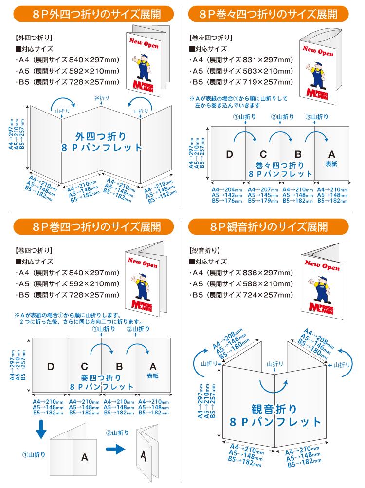 8P折りパンフレット