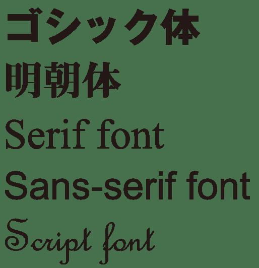 フォント種類