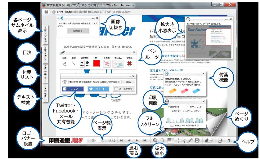 電子ブックイメージ