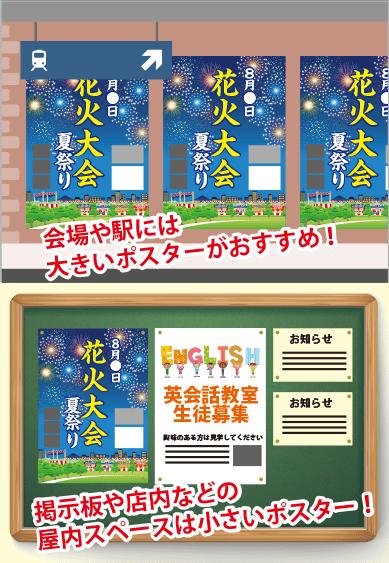 ポスター活用イメージ