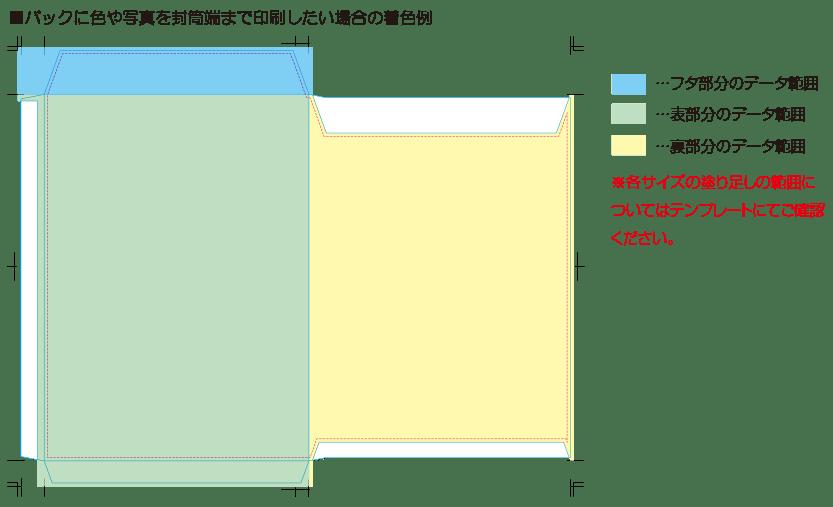 デザイン封筒塗り足しの位置