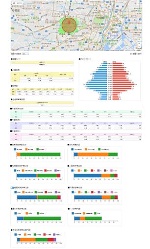 GIS統計データイメージ