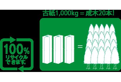 リサイクルイメージ