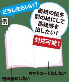 表紙と本文別の紙
