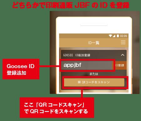ID登録イメージ