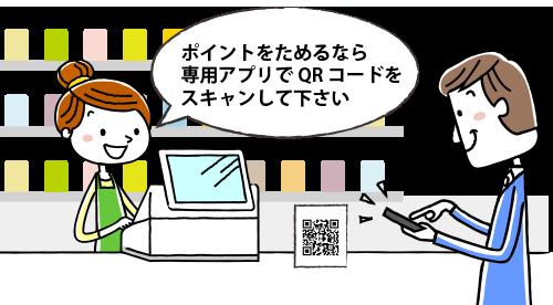 かんたんアプリ作成トップ編集イメージ